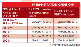 PBP Preregistration dates.PNG